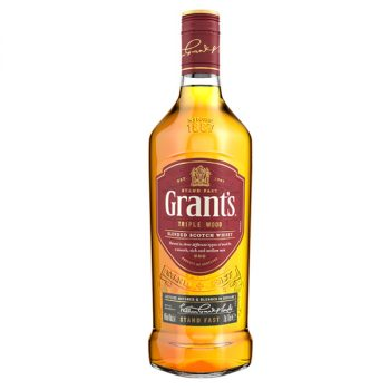 Grants 0,70